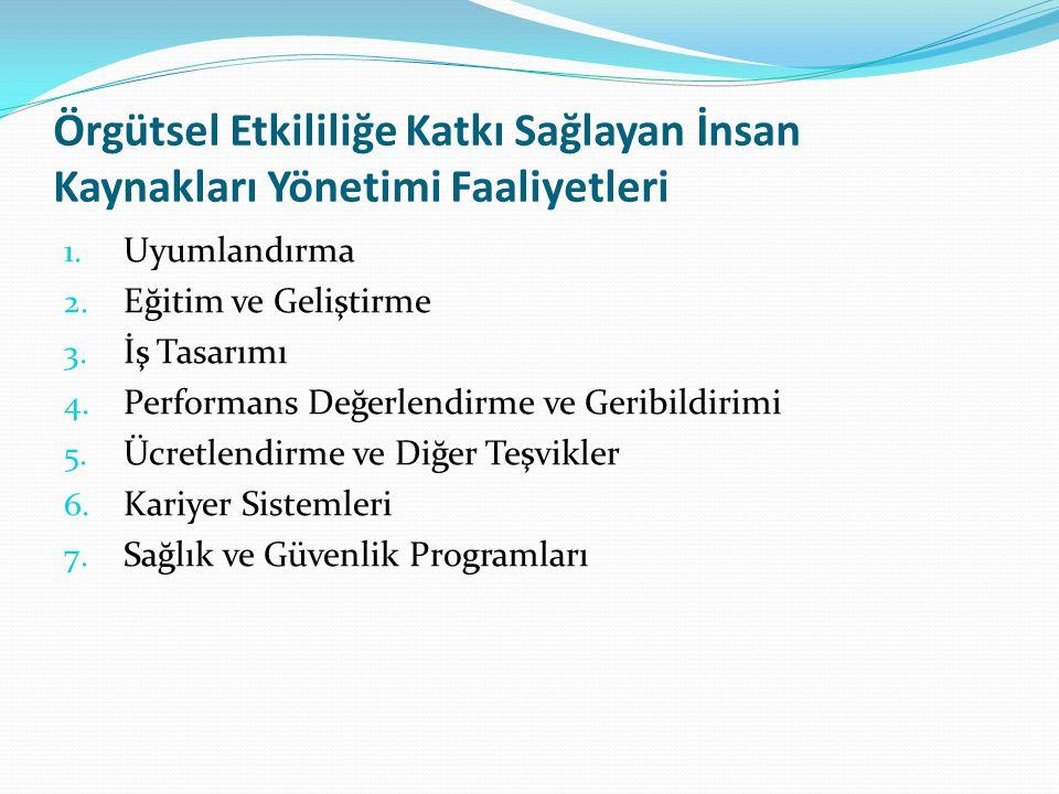 Örgütsel Etkililiğe Katkı Sağlayan İnsan Kaynakları Yönetimi Faaliyetleri 1. Uyumlandırma 2. Eğitim ve Geliştirme 3. İş Tasarımı 4. Performans Değerle