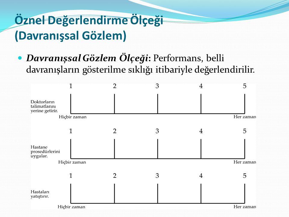 Öznel Değerlendirme Ölçeği (Davranışsal Gözlem)  Davranışsal Gözlem Ölçeği: Performans, belli davranışların gösterilme sıklığı itibariyle değerlendir