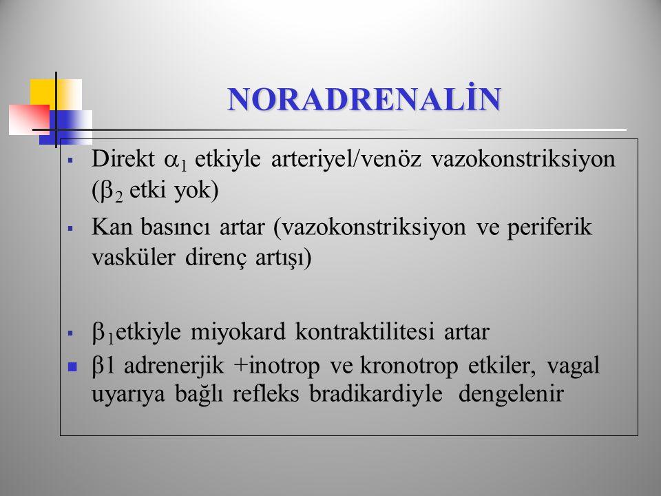 NORADRENALİN  Direkt  1 etkiyle arteriyel/venöz vazokonstriksiyon (  2 etki yok)  Kan basıncı artar (vazokonstriksiyon ve periferik vasküler direnç artışı)   1 etkiyle miyokard kontraktilitesi artar  β1 adrenerjik +inotrop ve kronotrop etkiler, vagal uyarıya bağlı refleks bradikardiyle dengelenir