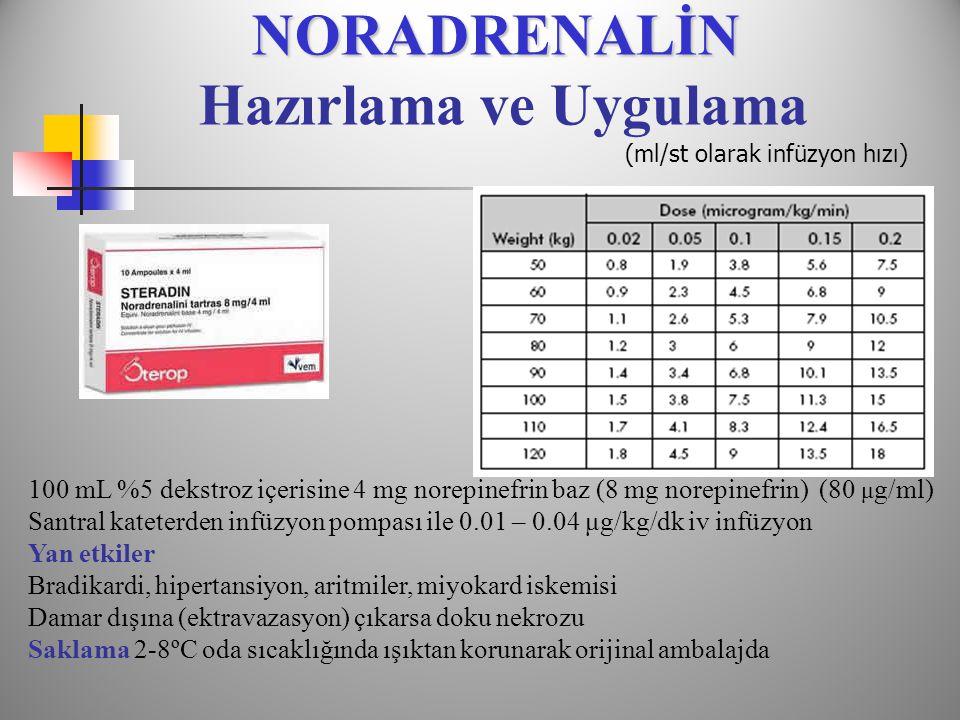 NORADRENALİN NORADRENALİN Hazırlama ve Uygulama 100 mL %5 dekstroz içerisine 4 mg norepinefrin baz (8 mg norepinefrin) (80 μ g/ml) Santral kateterden infüzyon pompası ile 0.01 – 0.04 μg/kg/dk iv infüzyon Yan etkiler Bradikardi, hipertansiyon, aritmiler, miyokard iskemisi Damar dışına (ektravazasyon) çıkarsa doku nekrozu Saklama 2-8ºC oda sıcaklığında ışıktan korunarak orijinal ambalajda (ml/st olarak infüzyon hızı)