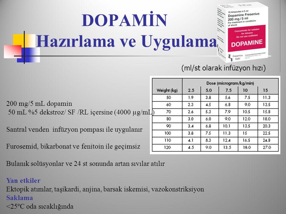 DOPAMİN Hazırlama ve Uygulama 200 mg/5 mL dopamin 50 mL %5 dekstroz/ SF /RL içersine (4000 µg/mL) Santral venden infüzyon pompası ile uygulanır Furosemid, bikarbonat ve fenitoin ile geçimsiz Bulanık solüsyonlar ve 24 st sonunda artan sıvılar atılır Yan etkiler Ektopik atımlar, taşikardi, anjina, barsak iskemisi, vazokonstriksiyon Saklama <25ºC oda sıcaklığında (ml/st olarak infüzyon hızı)