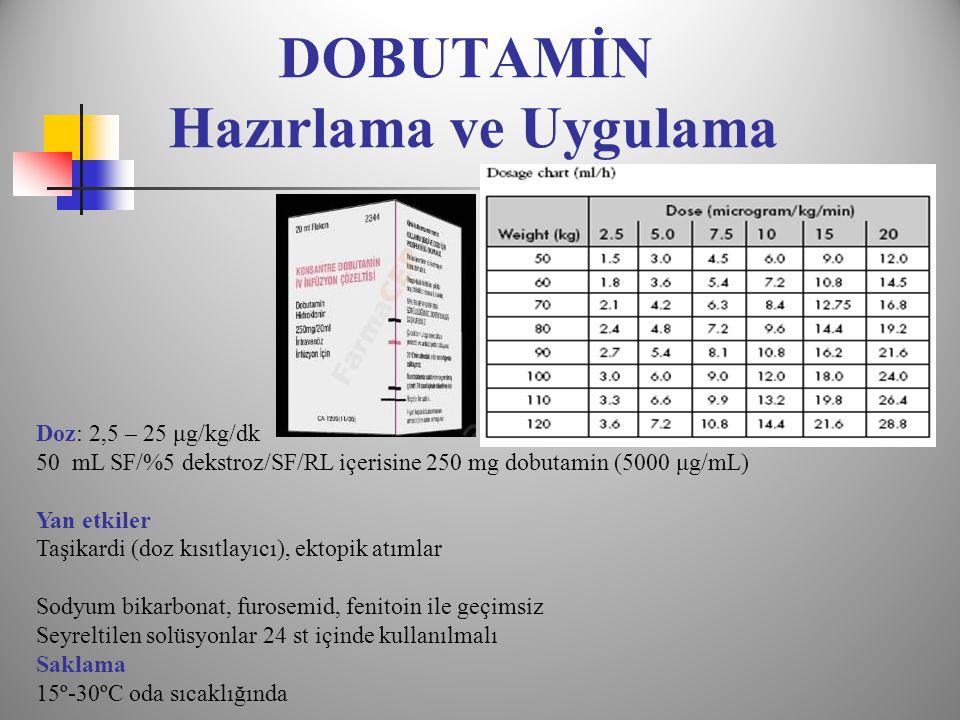 DOBUTAMİN Hazırlama ve Uygulama Doz: 2,5 – 25 μg/kg/dk 50 mL SF/%5 dekstroz/SF/RL içerisine 250 mg dobutamin (5000 μg/mL) Yan etkiler Taşikardi (doz kısıtlayıcı), ektopik atımlar Sodyum bikarbonat, furosemid, fenitoin ile geçimsiz Seyreltilen solüsyonlar 24 st içinde kullanılmalı Saklama 15º-30ºC oda sıcaklığında