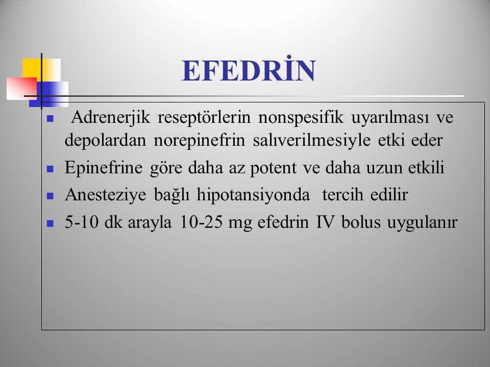 EFEDRİN  Adrenerjik reseptörlerin nonspesifik uyarılması ve depolardan norepinefrin salıverilmesiyle etki eder  Epinefrine göre daha az potent ve daha uzun etkili  Anesteziye bağlı hipotansiyonda tercih edilir  5-10 dk arayla 10-25 mg efedrin IV bolus uygulanır