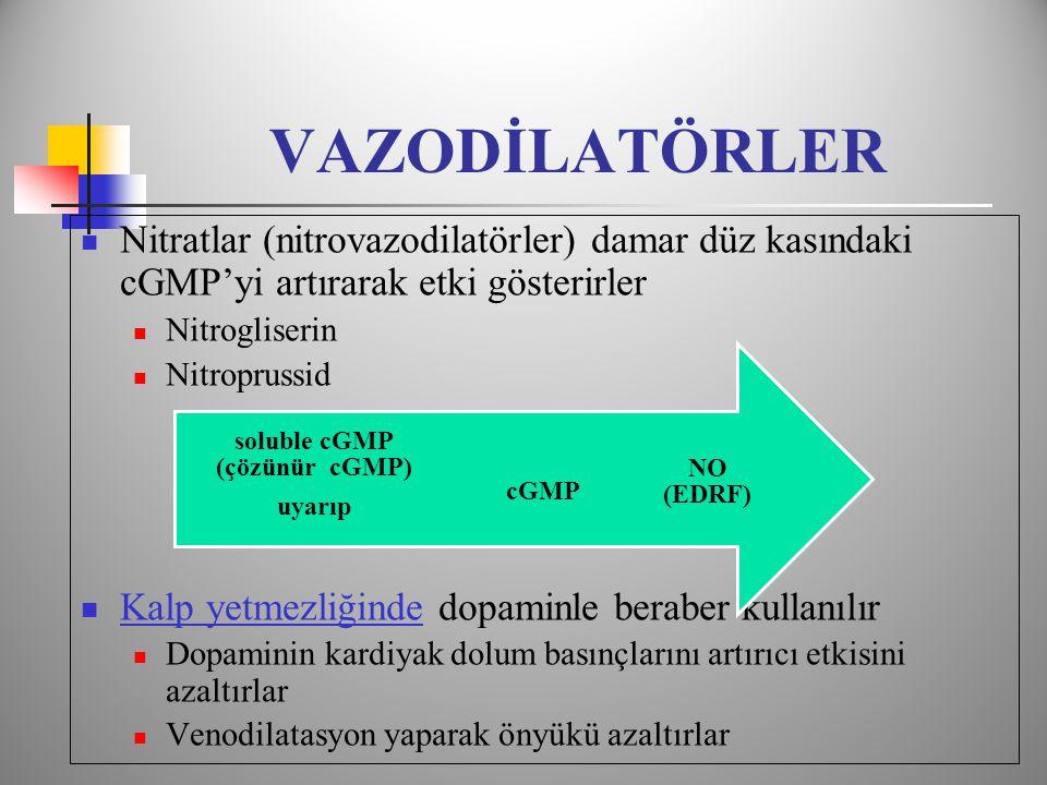 Nitratlar (nitrovazodilatörler) damar düz kasındaki cGMP'yi artırarak etki gösterirler  Nitrogliserin  Nitroprussid  Kalp yetmezliğinde dopaminle beraber kullanılır  Dopaminin kardiyak dolum basınçlarını artırıcı etkisini azaltırlar  Venodilatasyon yaparak önyükü azaltırlar VAZODİLATÖRLER NO (EDRF) cGMP soluble cGMP (çözünür cGMP) uyarıp