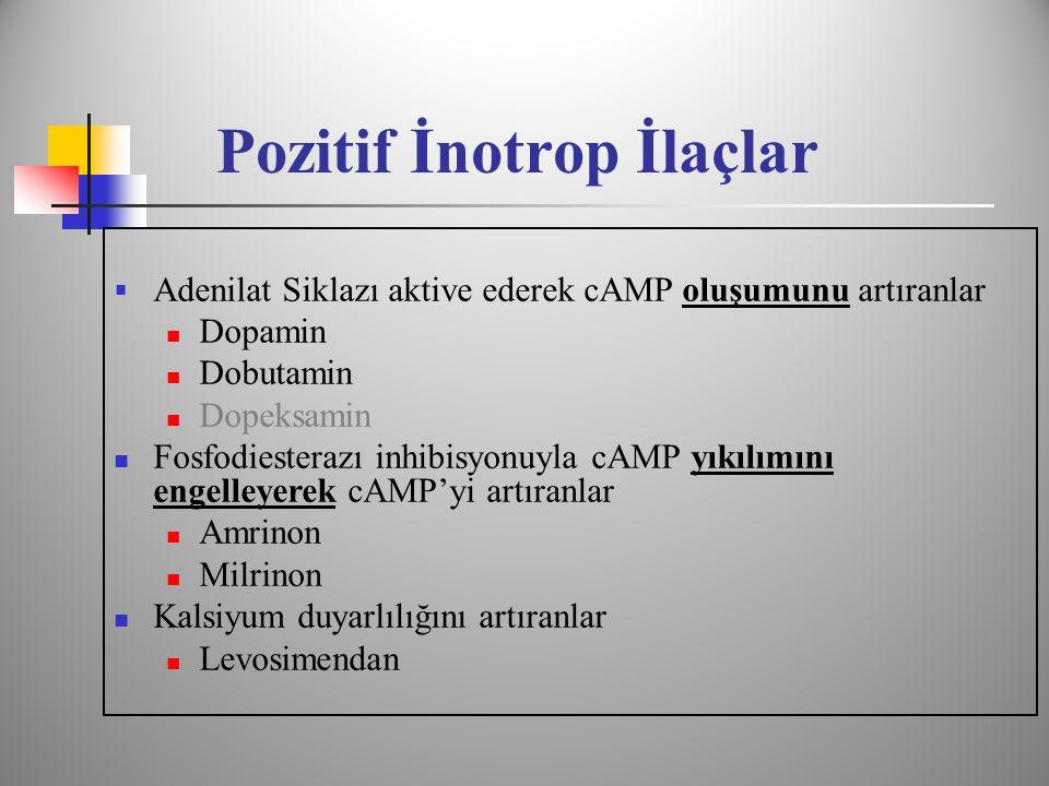 Pozitif İnotrop İlaçlar  Adenilat Siklazı aktive ederek cAMP oluşumunu artıranlar  Dopamin  Dobutamin  Dopeksamin  Fosfodiesterazı inhibisyonuyla cAMP yıkılımını engelleyerek cAMP'yi artıranlar  Amrinon  Milrinon  Kalsiyum duyarlılığını artıranlar  Levosimendan