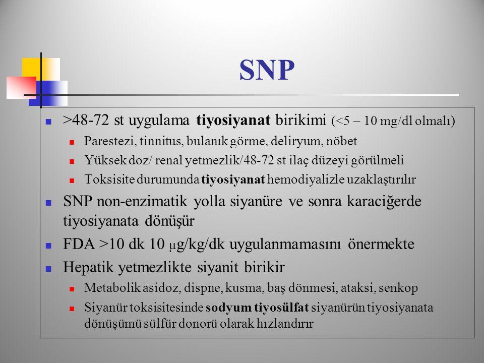 SNP  >48-72 st uygulama tiyosiyanat birikimi (<5 – 10 mg/dl olmalı)  Parestezi, tinnitus, bulanık görme, deliryum, nöbet  Yüksek doz/ renal yetmezlik/48-72 st ilaç düzeyi görülmeli  Toksisite durumunda tiyosiyanat hemodiyalizle uzaklaştırılır  SNP non-enzimatik yolla siyanüre ve sonra karaciğerde tiyosiyanata dönüşür  FDA >10 dk 10 μ g/kg/dk uygulanmamasını önermekte  Hepatik yetmezlikte siyanit birikir  Metabolik asidoz, dispne, kusma, baş dönmesi, ataksi, senkop  Siyanür toksisitesinde sodyum tiyosülfat siyanürün tiyosiyanata dönüşümü sülfür donorü olarak hızlandırır