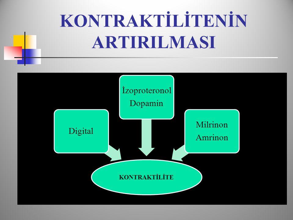 KONTRAKTİLİTENİN ARTIRILMASI KONTRAKTİLİTE Digital İzoproteronol Dopamin Milrinon Amrinon