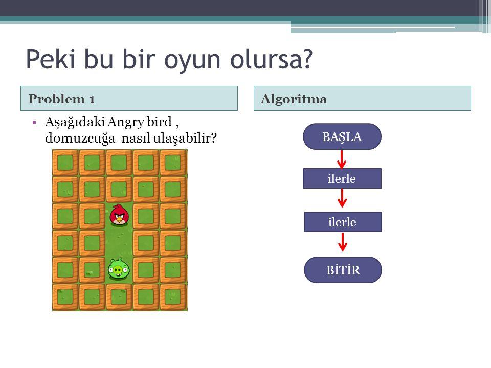 Peki bu bir oyun olursa.Problem 1Algoritma •Aşağıdaki Angry bird, domuzcuğa nasıl ulaşabilir.