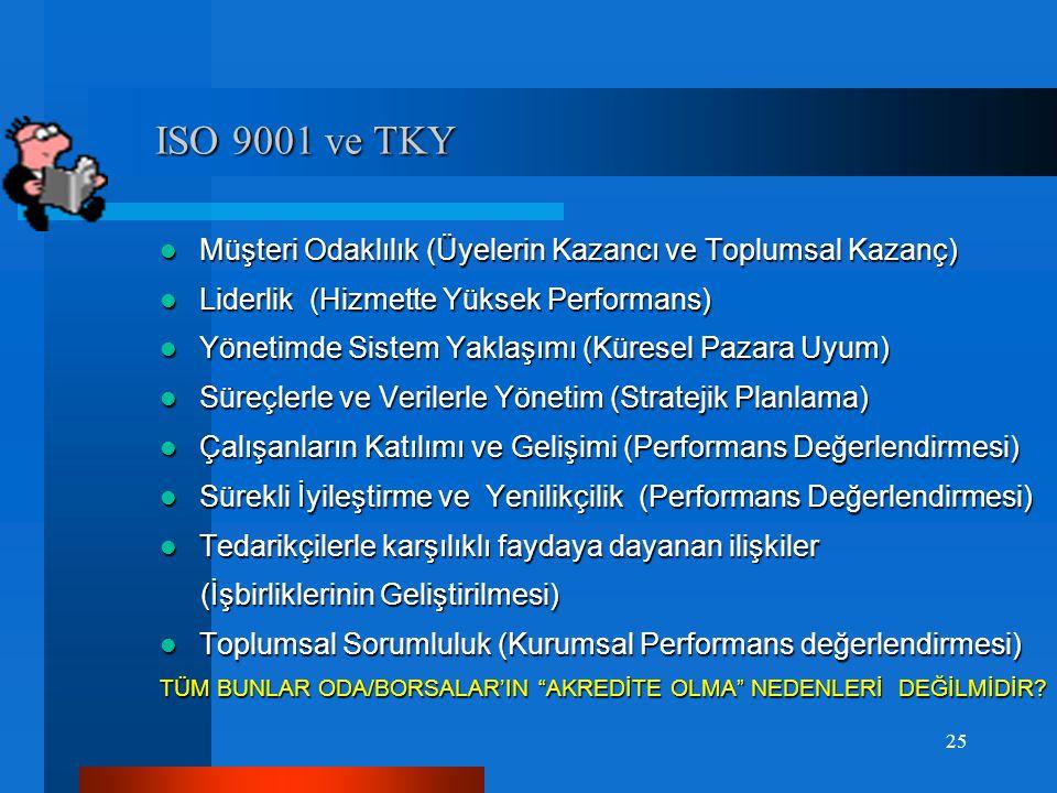 ISO 9001 İyileştirme faaliyetleri TOBB/ODALAR/BORSALAR'IN AKREDİTASYON YOLCULUĞU BAŞLANGIÇ BAŞLANGIÇ TKY MÜKEMMELLİK MÜKEMMELLİK EFQM ISO 9001 ve TKY Bütünleşmesi ISO 9001 ve TKY Bütünleşmesi 24