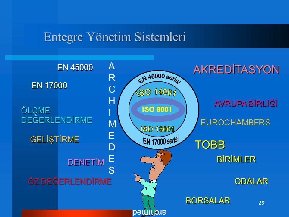 Entegre Yönetim Sistemleri Entegre Yönetim Sistemleri MÜKEMMELLİĞE GİDEN YOLDA İLK ADIM GÜNCEL BİR YÖNETİM SİSTEMİ KURMAKTIR: MÜKEMMELLİĞE GİDEN YOLDA