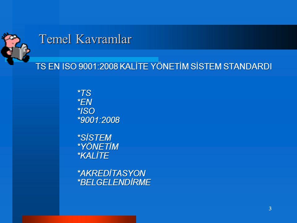 Eğitim Konuları: Eğitim Konuları:  Kalite Kavramları ve Terminoloji,  Toplam Kalite, Entegre Yönetim Sistemleri ve Akreditasyon,  ISO 9001:2008 Kal