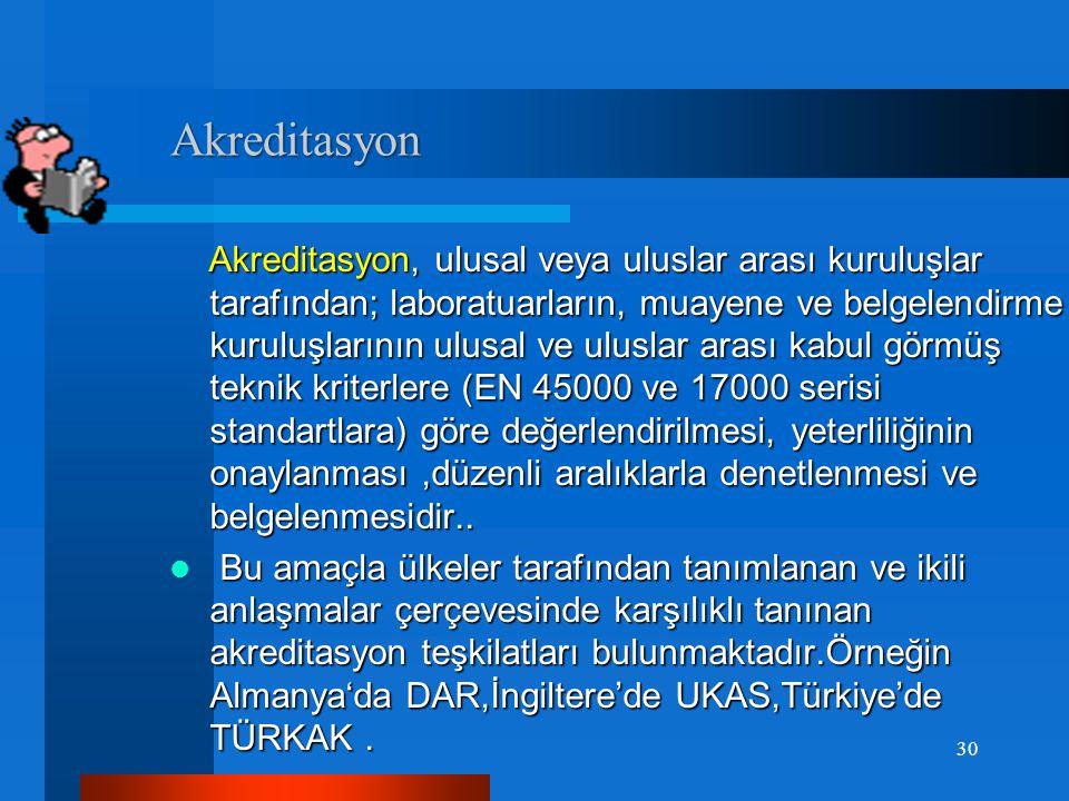 Entegre Yönetim Sistemleri EN 45000 EN 17000 AKREDİTASYON ÖLÇME DEĞERLENDİRME GELİŞTİRME AVRUPA BİRLİĞİ DENETİM ÖZ DEĞERLENDİRME TOBB BİRİMLER ODALAR BORSALAR ISO 9001 ARCHIMEDESARCHIMEDES EUROCHAMBERS archımed 29