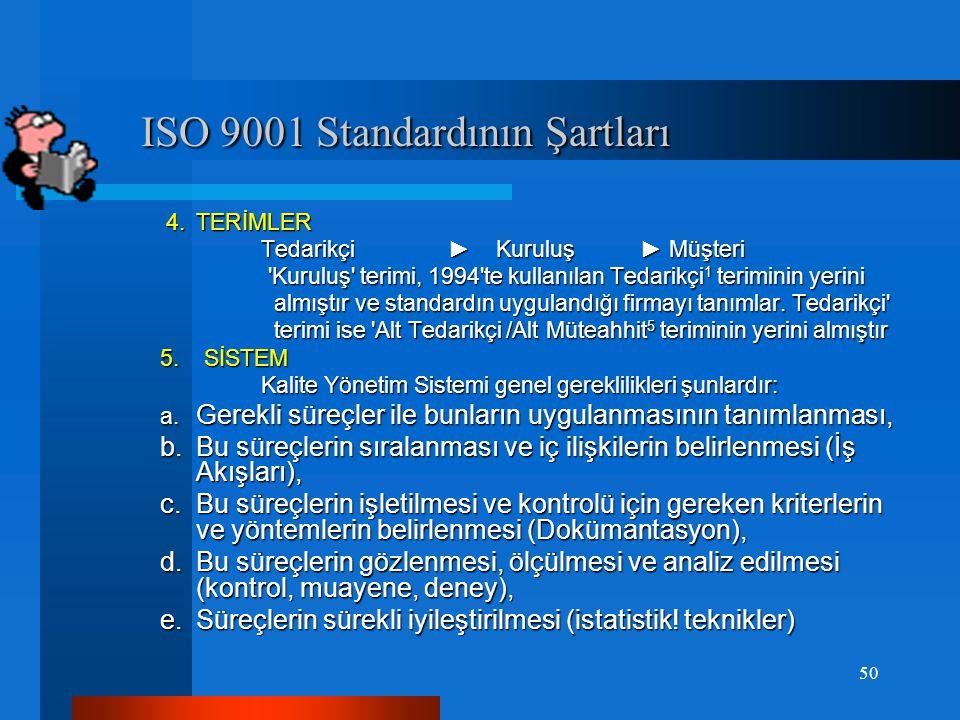 ISO 9001 Standardının Şartları ISO 9001 Standardının Şartları 2.UYUM Diğer yönetim sistemlerinin gerekliliklerini, içermez ancak, bu sistemi uygulayan