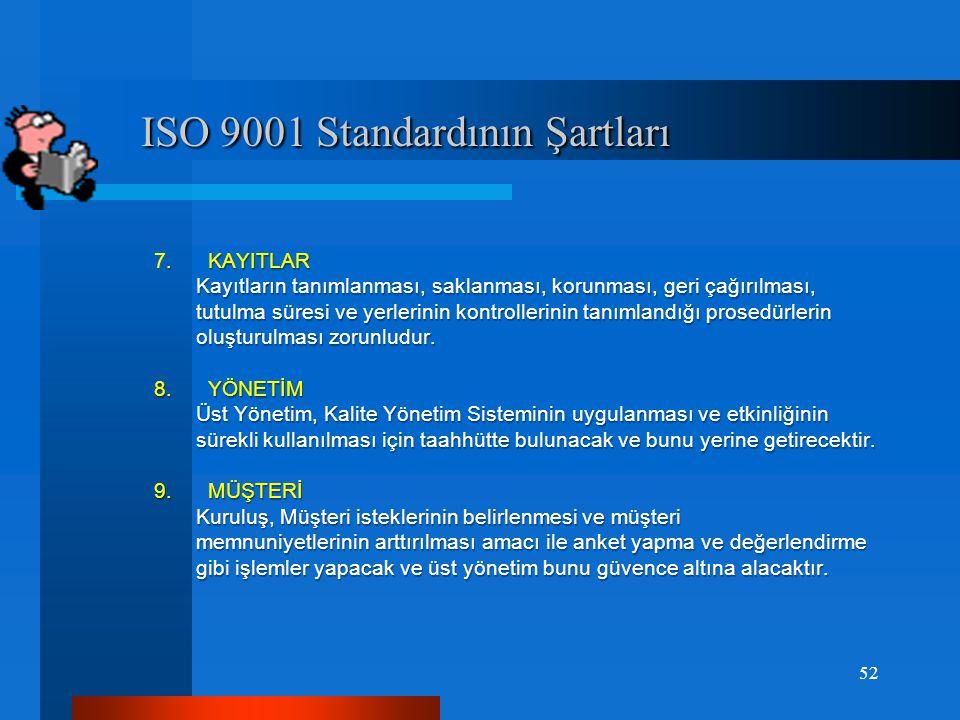 ISO 9001 Standardının Şartları ISO 9001 Standardının Şartları 6. DOKÜMAN Dokümantasyon gereklilikleri aşağıda verilmiştir: Dokümantasyon gereklilikler