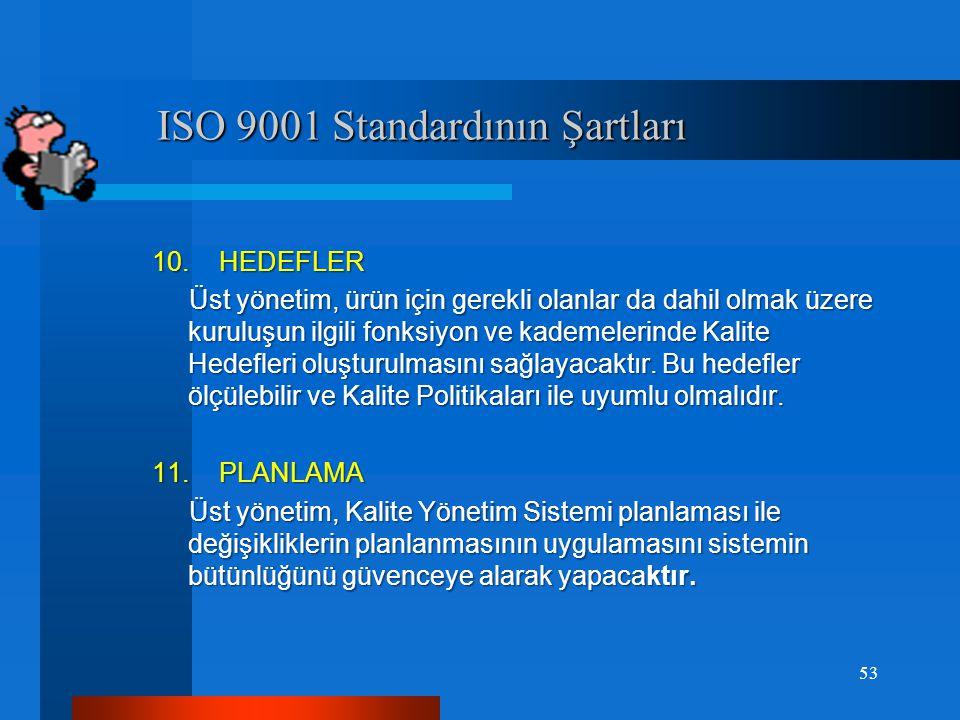 ISO 9001 Standardının Şartları ISO 9001 Standardının Şartları. KAYITLAR 7. KAYITLAR Kayıtların tanımlanması, saklanması, korunması, geri çağırılması,