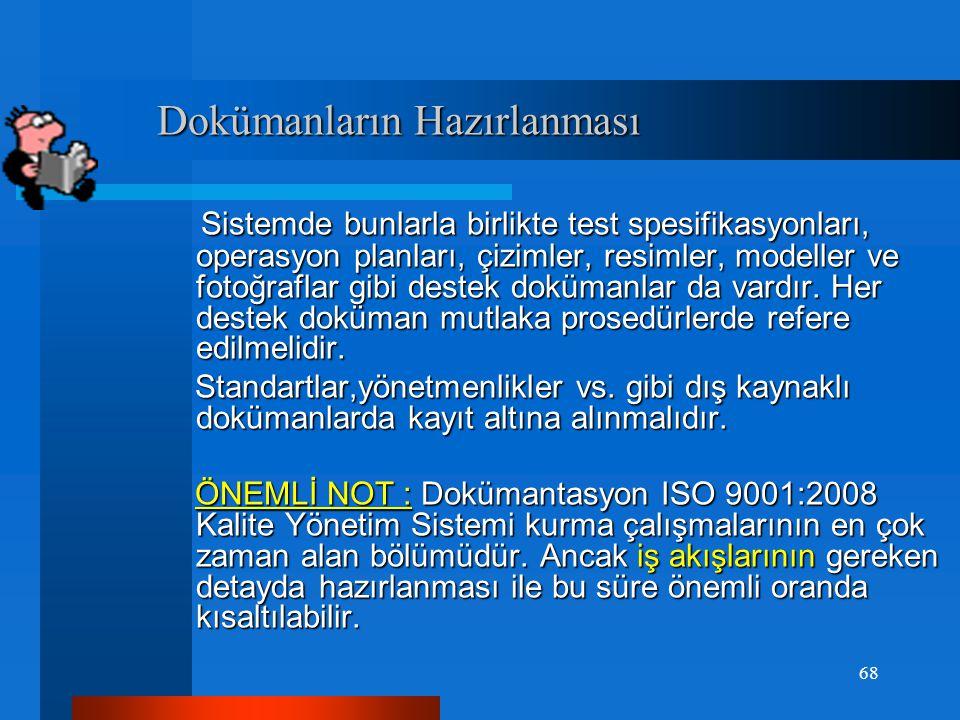 Dokümanların Hazırlanması Dokümantasyon oluşturulurken önce sistem prosedürleri, talimatları,bunlarla ilgili formlar ve destek dokümantasyon, sonra is