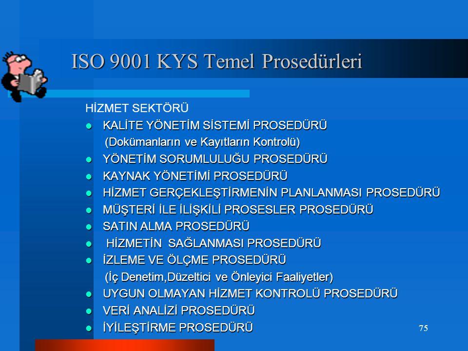 Prosedür (Yordam) Prosedür (Yordam)  KALİTE POLİTİKASINI ISO 9000'E UYGUN OLARAK SOMUTLAŞTIRIR.