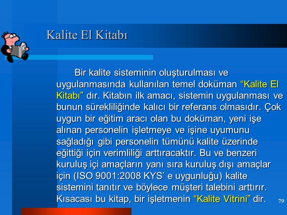 Kalite Kayıtları Kalite Kayıtları  Yönetimin gözden geçirme kayıtları  Sözleşmenin gözden geçirilmesi kayıtları  Dokümantasyon kayıtları  Satın al