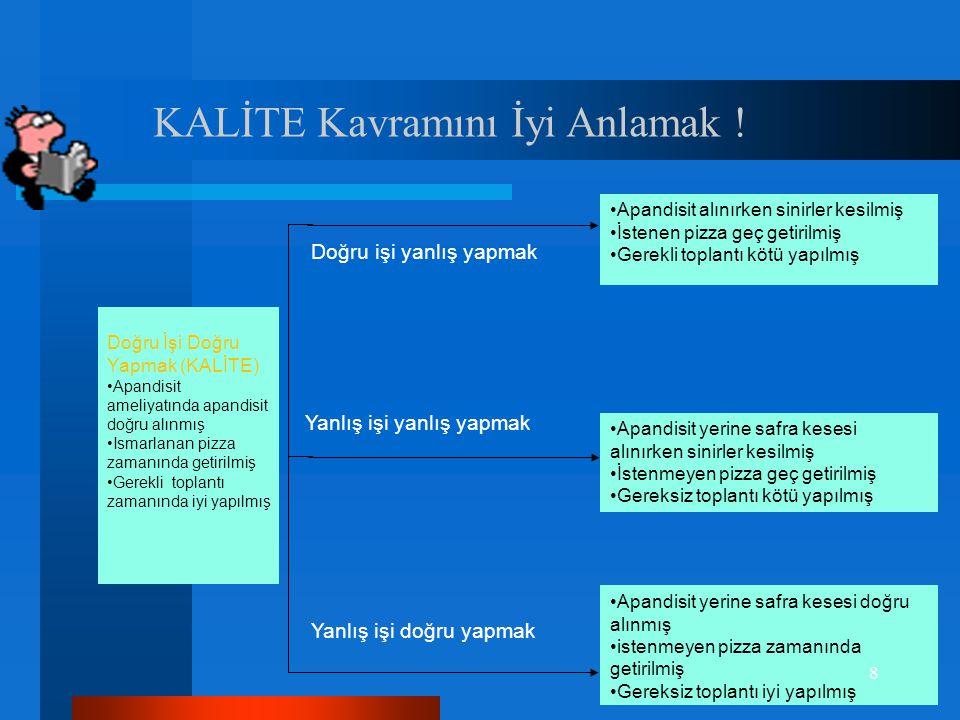 Toplam Kalite Yönetimi Toplam Kalite Yönetimi Kalite ve onun sağladığı sürece bütünsellik içinde bakılması Toplam Kalite kavramını doğurmuştur.
