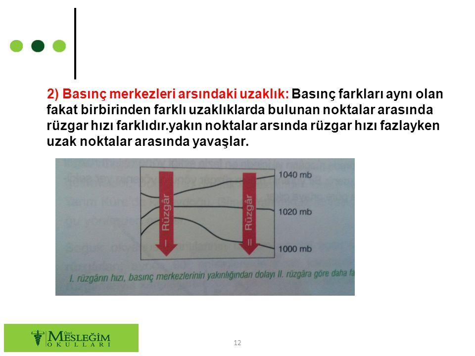 2) Basınç merkezleri arsındaki uzaklık: Basınç farkları aynı olan fakat birbirinden farklı uzaklıklarda bulunan noktalar arasında rüzgar hızı farklıdı
