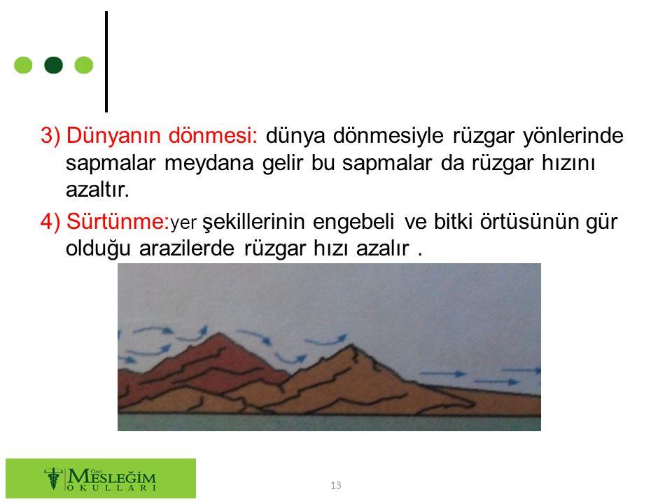 3) Dünyanın dönmesi: dünya dönmesiyle rüzgar yönlerinde sapmalar meydana gelir bu sapmalar da rüzgar hızını azaltır. 4) Sürtünme: yer şekillerinin eng
