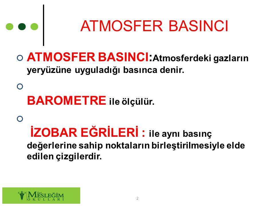 ATMOSFER BASINCI ○ ATMOSFER BASINCI: Atmosferdeki gazların yeryüzüne uyguladığı basınca denir. ○ BAROMETRE ile ölçülür. ○ İZOBAR EĞRİLERİ : ile aynı b