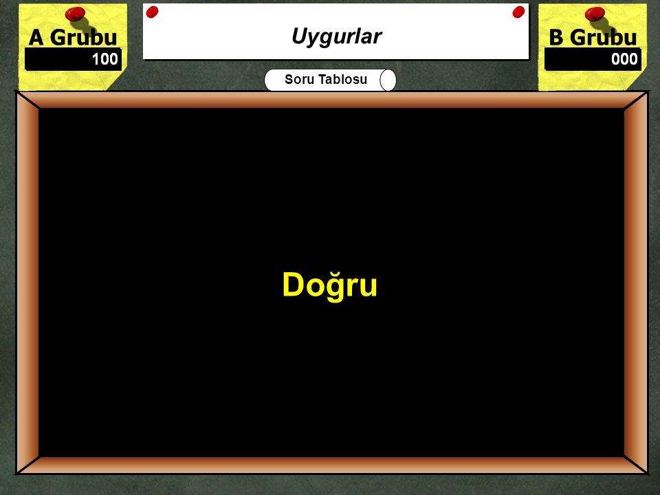 A GrubuB Grubu Soru Tablosu Uygurlar Ergenekon destanı ile Uyguların Ergenekon'dan çıkışı ve yerleşik hayata geçişi anlatılmaktadır 200 Yanlış