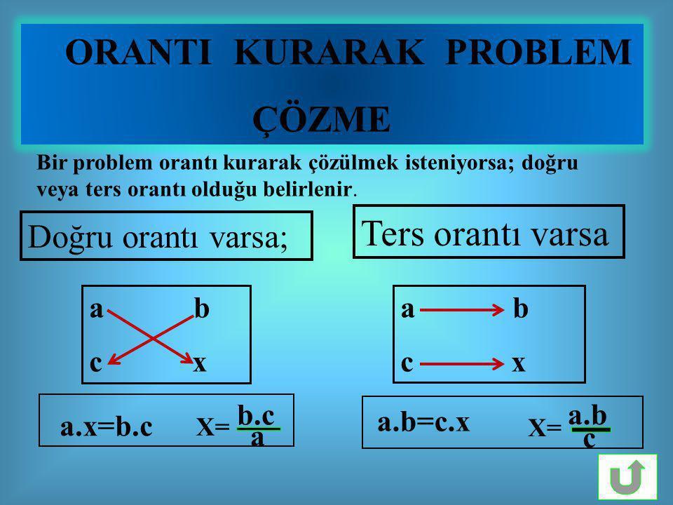 ORANTI KURARAK PROBLEM ÇÖZME a b c x a b c x Doğru orantı varsa; Ters orantı varsa b.c a X= a.x=b.c a.b=c.x X= a.b c Bir problem orantı kurarak çözülmek isteniyorsa; doğru veya ters orantı olduğu belirlenir.