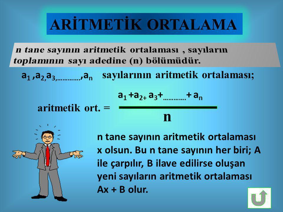 ARİTMETİK ORTALAMA n aritmetik ort.