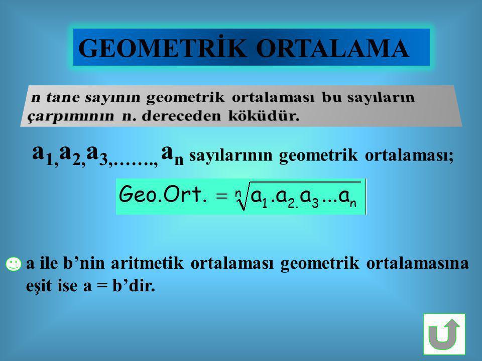 GEOMETRİK ORTALAMA a ile b'nin aritmetik ortalaması geometrik ortalamasına eşit ise a = b'dir.