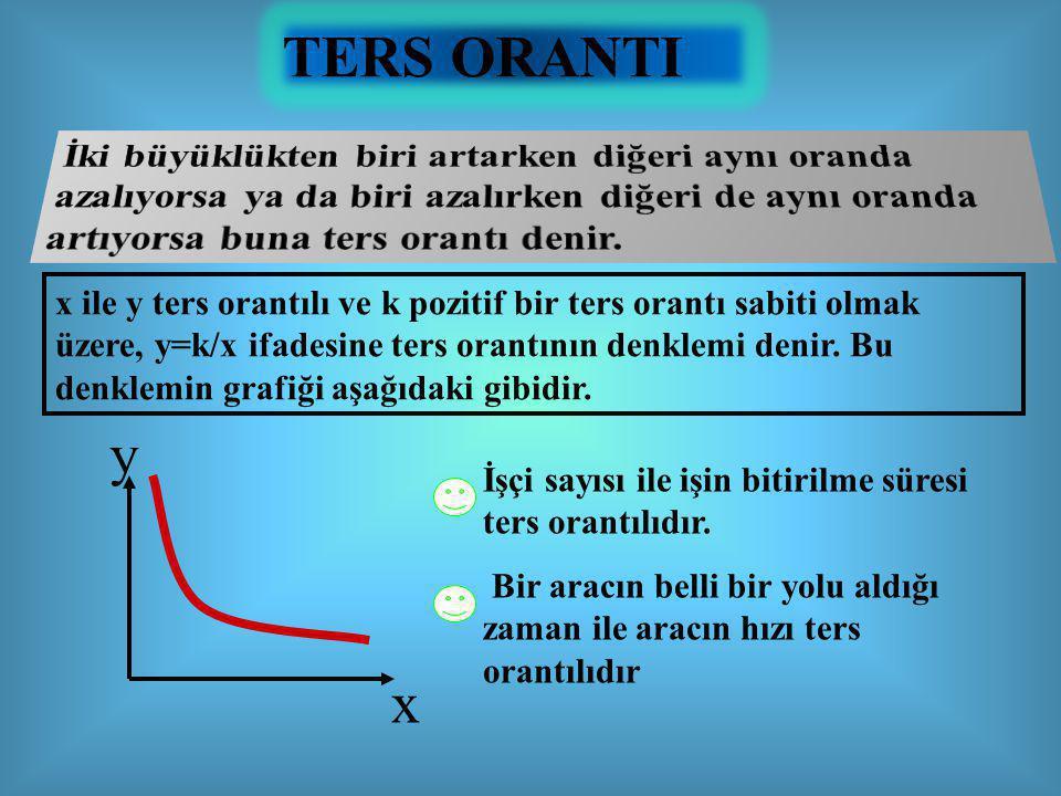 y x TERS ORANTI x ile y ters orantılı ve k pozitif bir ters orantı sabiti olmak üzere, y=k/x ifadesine ters orantının denklemi denir.