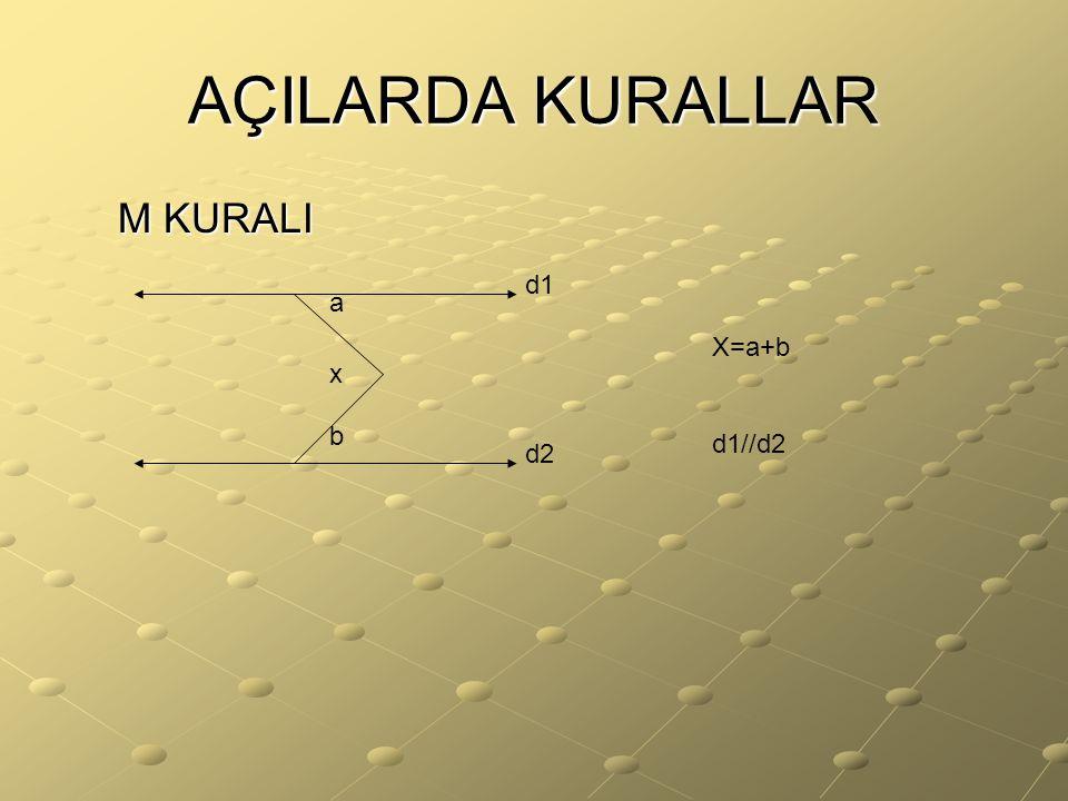 AÇILARDA KURALLAR M KURALI x a b X=a+b d1//d2 d1 d2