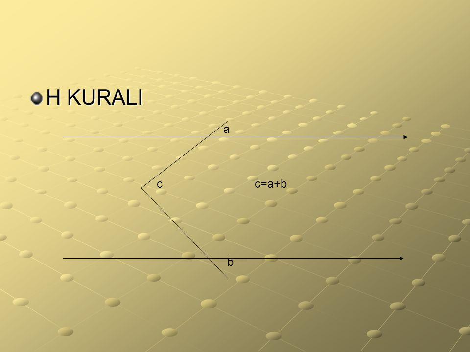 H KURALI a b cc=a+b