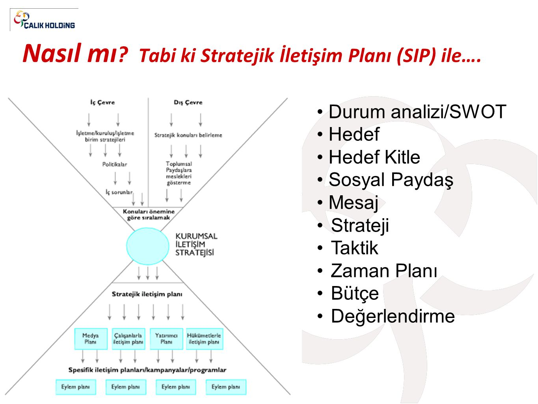 Nasıl mı ? Tabi ki Stratejik İletişim Planı (SIP) ile…. • Durum analizi/SWOT • Hedef • Hedef Kitle • Sosyal Paydaş • Mesaj •Strateji •Taktik •Zaman Pl