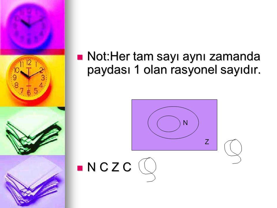  Not:Her tam sayı aynı zamanda paydası 1 olan rasyonel sayıdır.  N C Z C Z N