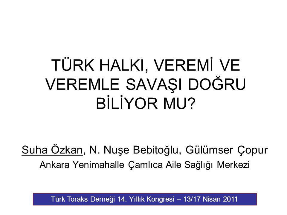TÜRK HALKI, VEREMİ VE VEREMLE SAVAŞI DOĞRU BİLİYOR MU? Suha Özkan, N. Nuşe Bebitoğlu, Gülümser Çopur Ankara Yenimahalle Çamlıca Aile Sağlığı Merkezi T