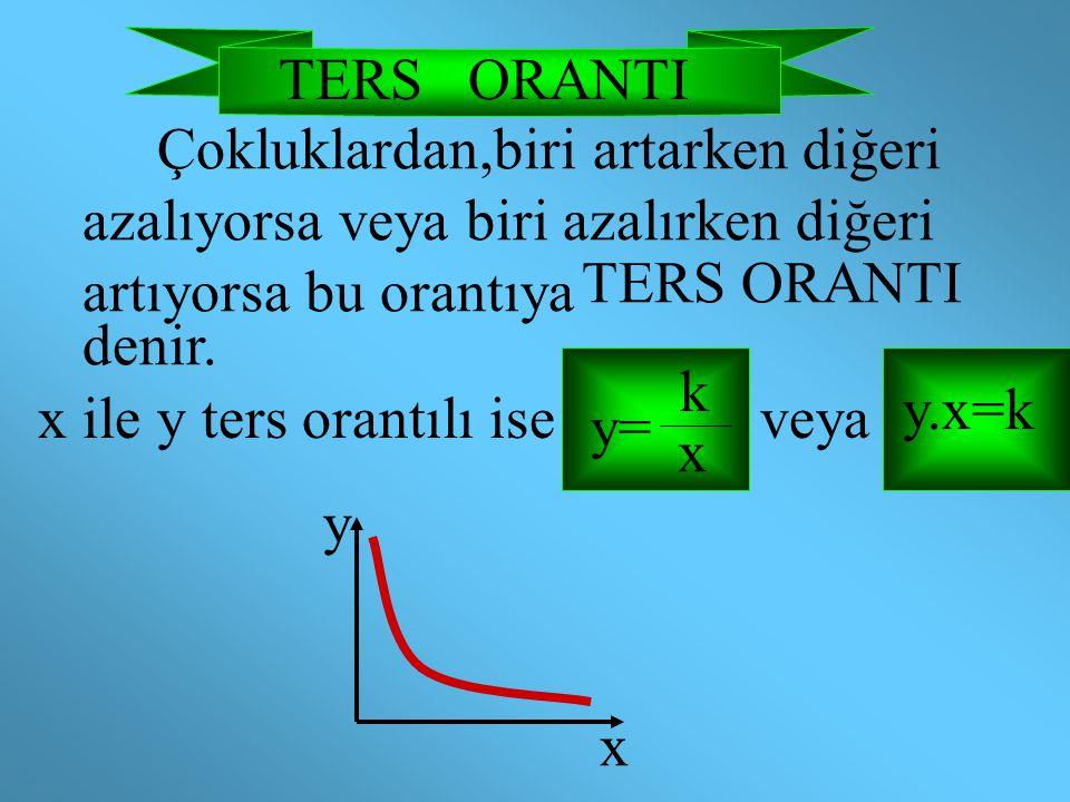 TERS ORANTI Çokluklardan,biri artarken diğeri azalıyorsa veya biri azalırken diğeri artıyorsa bu orantıya TERS ORANTI denir. x ile y ters orantılı ise