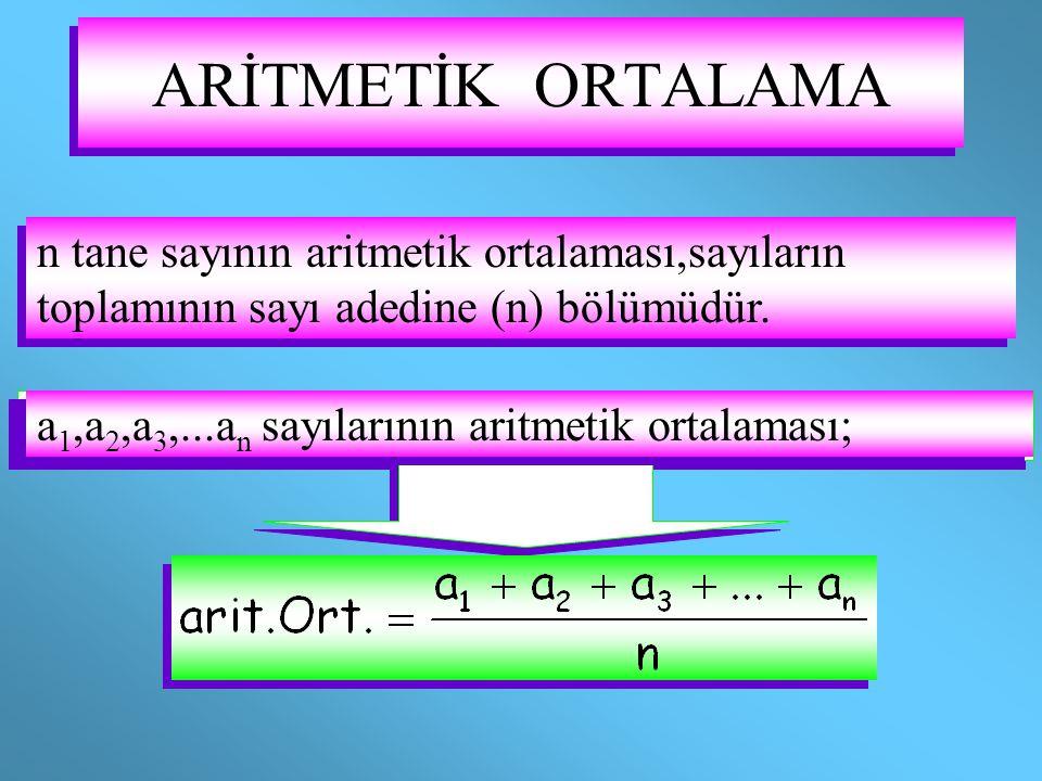 ARİTMETİK ORTALAMA a 1,a 2,a 3,...a n sayılarının aritmetik ortalaması; a 1,a 2,a 3,...a n sayılarının aritmetik ortalaması; n tane sayının aritmetik