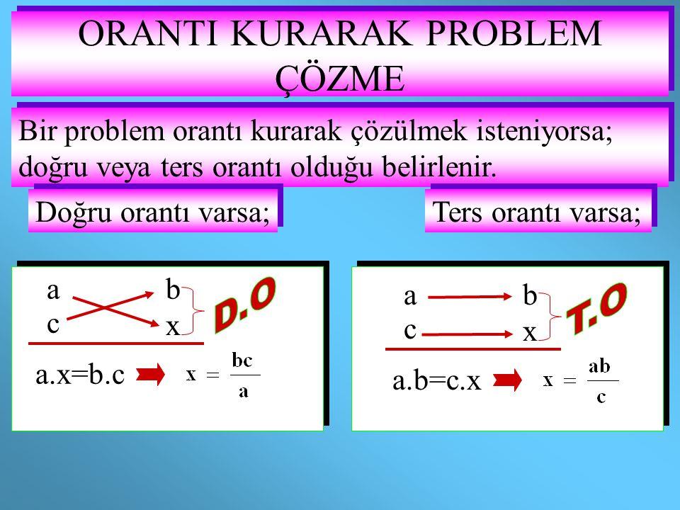 ORANTI KURARAK PROBLEM ÇÖZME Bir problem orantı kurarak çözülmek isteniyorsa; doğru veya ters orantı olduğu belirlenir. Bir problem orantı kurarak çöz