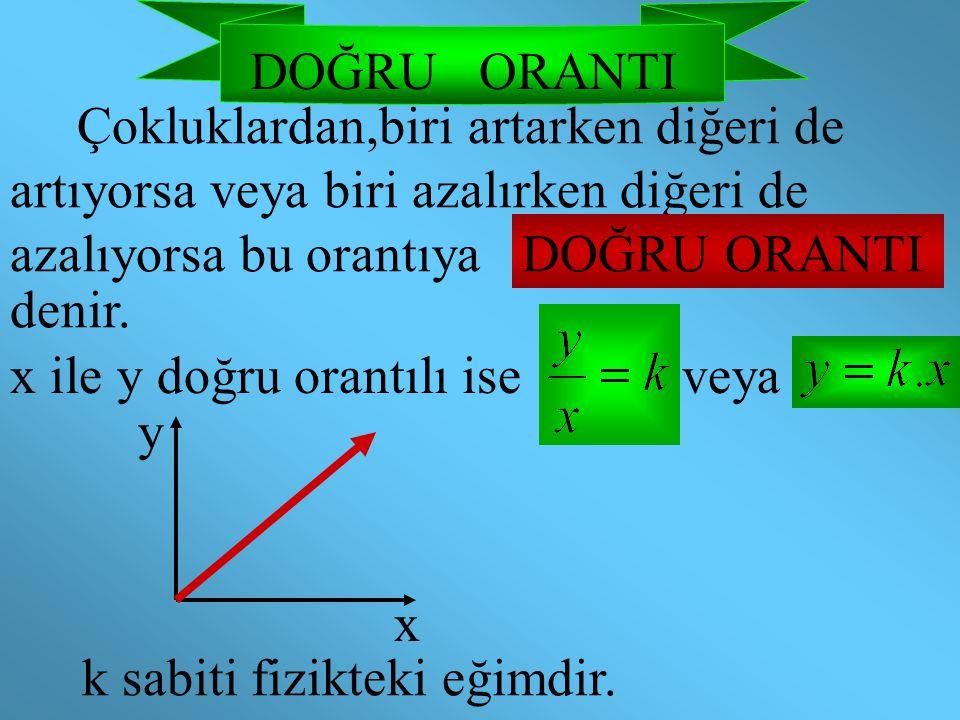 DOĞRU ORANTI Çokluklardan,biri artarken diğeri de artıyorsa veya biri azalırken diğeri de azalıyorsa bu orantıya DOĞRU ORANTI denir. x ile y doğru ora