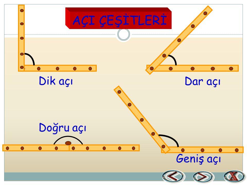Açıların çizgi modelinde kullandığımız oklar açının kollarının istenildiği kadar uzatılacağını gösterir.