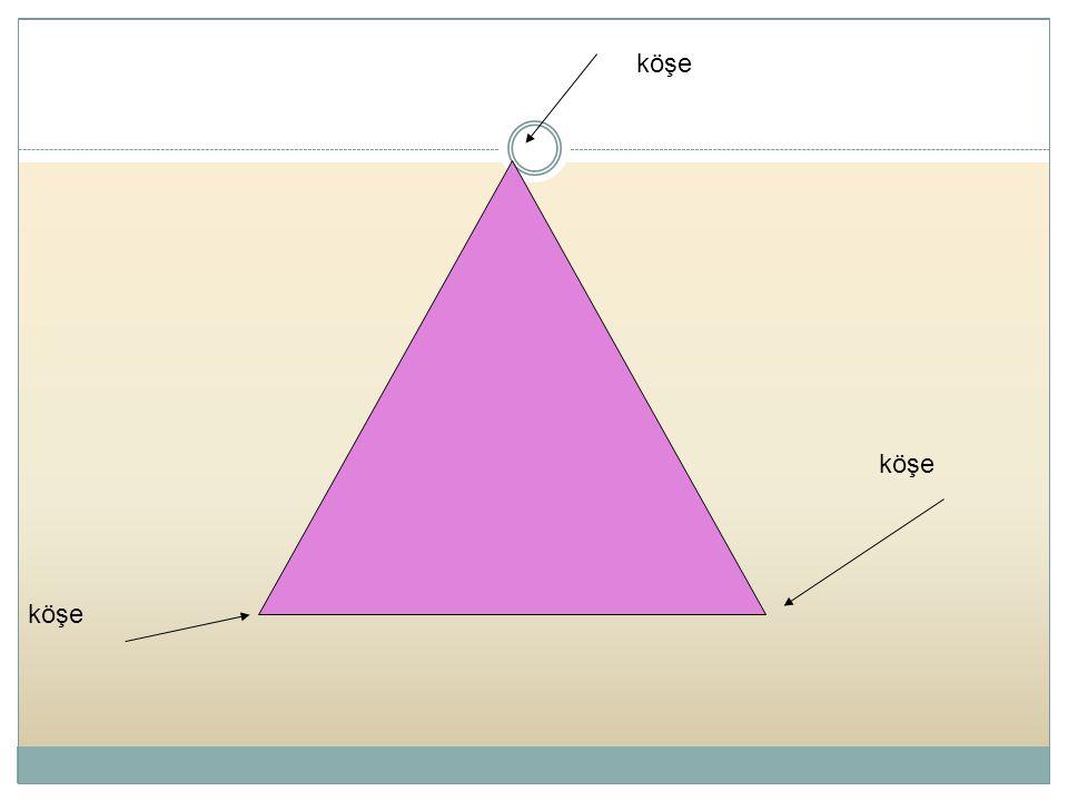 köşeleri kenar Dik açı kare Açı sayısı:4 4 dik açı