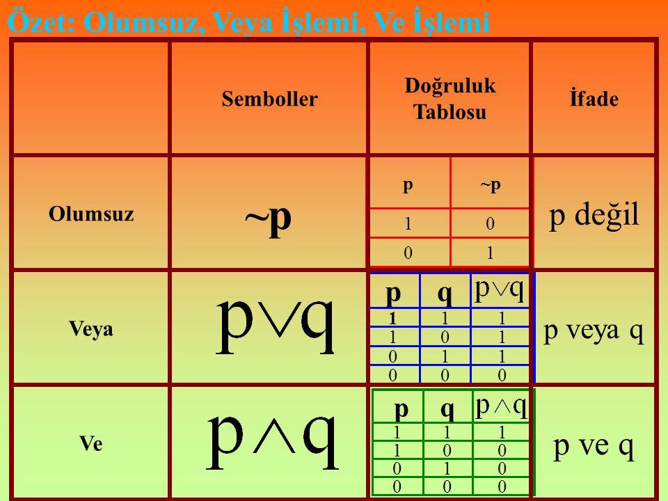 Çözüm p  (~q)önermesi yanlış bir önerme ise bu durum sadece iki önermenin yanlışlığında gerçeklendiğini biliyoruz. O halde; p  0,~q  0 olur. a)p 