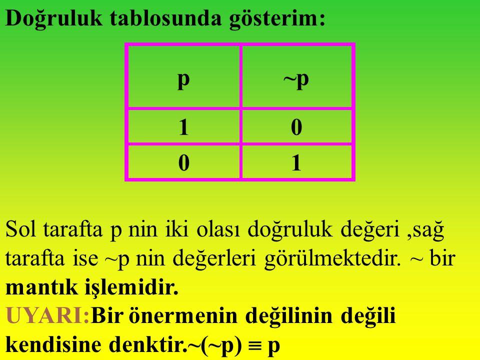 Doğruluk tablosunda gösterim: p~p 10 01 Sol tarafta p nin iki olası doğruluk değeri,sağ tarafta ise ~p nin değerleri görülmektedir.