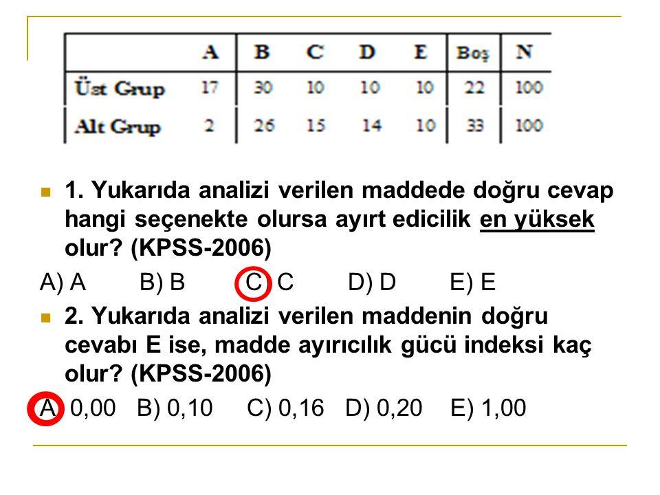  1. Yukarıda analizi verilen maddede doğru cevap hangi seçenekte olursa ayırt edicilik en yüksek olur? (KPSS-2006) A) A B) B C) C D) D E) E  2. Yuka