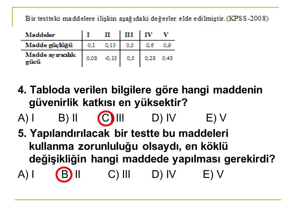4. Tabloda verilen bilgilere göre hangi maddenin güvenirlik katkısı en yüksektir? A) I B) II C) III D) IV E) V 5. Yapılandırılacak bir testte bu madde
