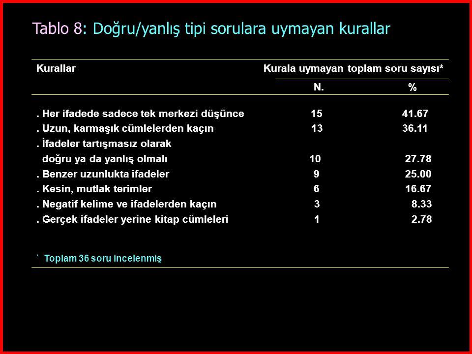 Tablo 8: Doğru/yanlış tipi sorulara uymayan kurallar Kurallar Kurala uymayan toplam soru sayısı* N. %. Her ifadede sadece tek merkezi düşünce 15 41.67