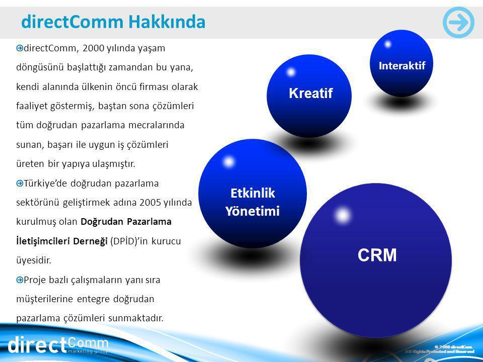 © 2009 directCom. All Rights Protected and Reserved CRM Etkinlik Yönetimi Kreatif Interaktif directComm, 2000 yılında yaşam döngüsünü başlattığı zaman