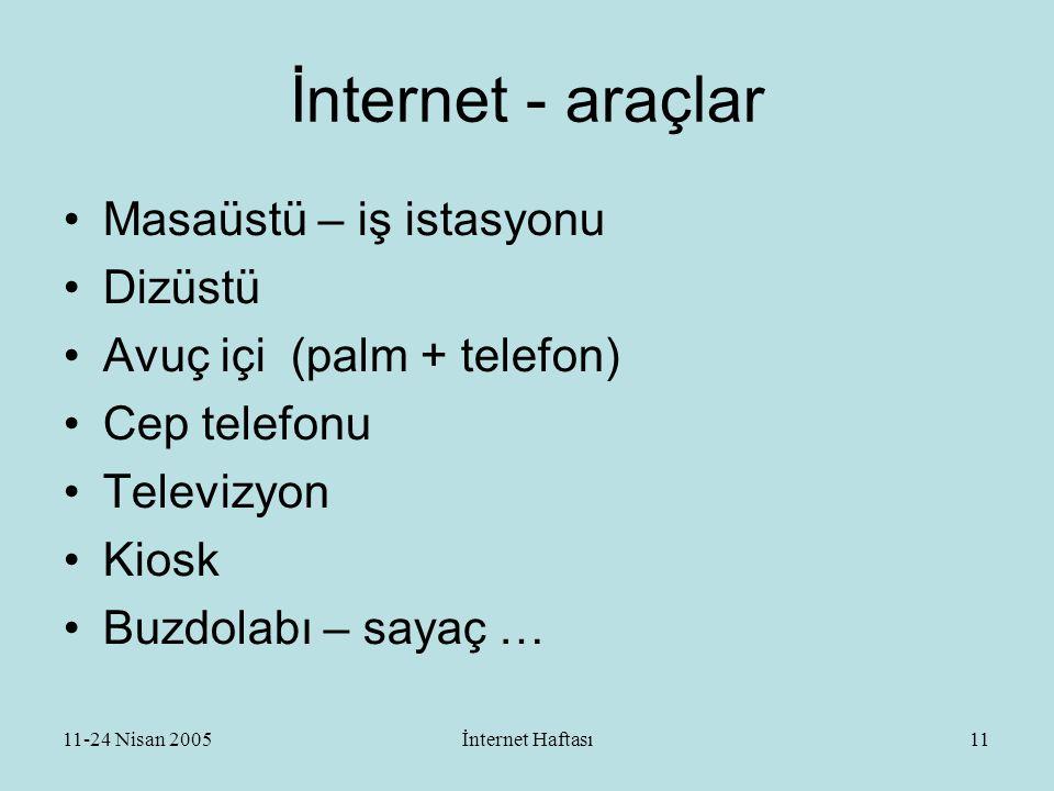 11-24 Nisan 2005İnternet Haftası12 İnternet – bağlantı türleri •Yerel ağ – iş yeri •Çevirmeli •xDSL •Kablonet •Fiber •Telsiz : amatör, gsm, imode, edge, radyo •Uydu, direct pc
