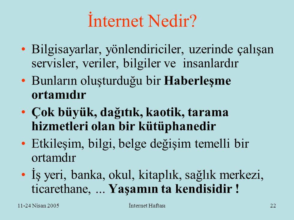 11-24 Nisan 2005İnternet Haftası23 İnternet Fil mudur .